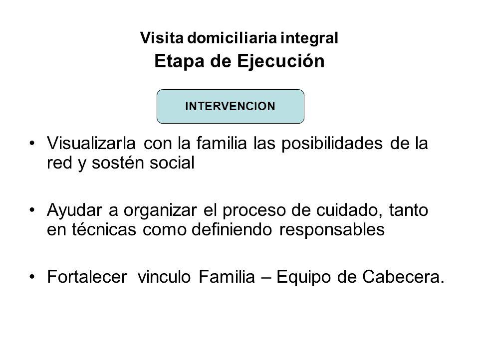 Visita domiciliaria integral Etapa de Ejecución