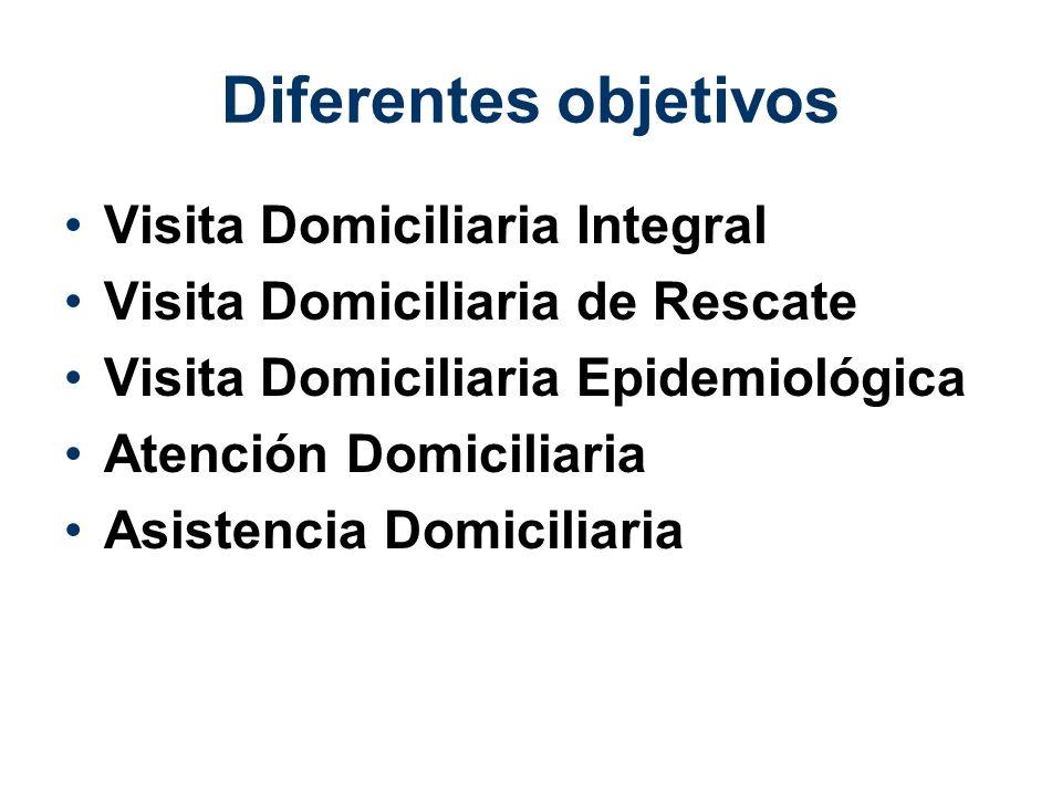 Diferentes objetivos Visita Domiciliaria Integral