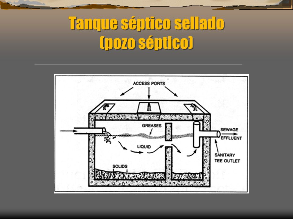 Tanque séptico sellado (pozo séptico)