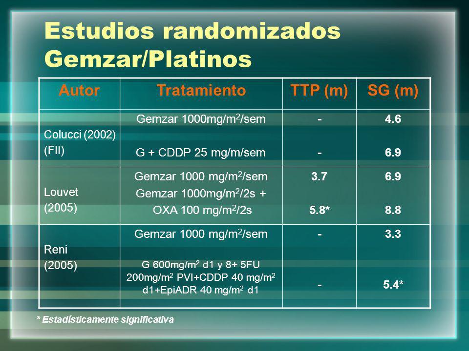 Estudios randomizados Gemzar/Platinos
