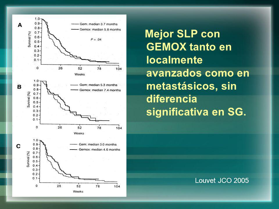 Mejor SLP con GEMOX tanto en localmente avanzados como en metastásicos, sin diferencia significativa en SG.