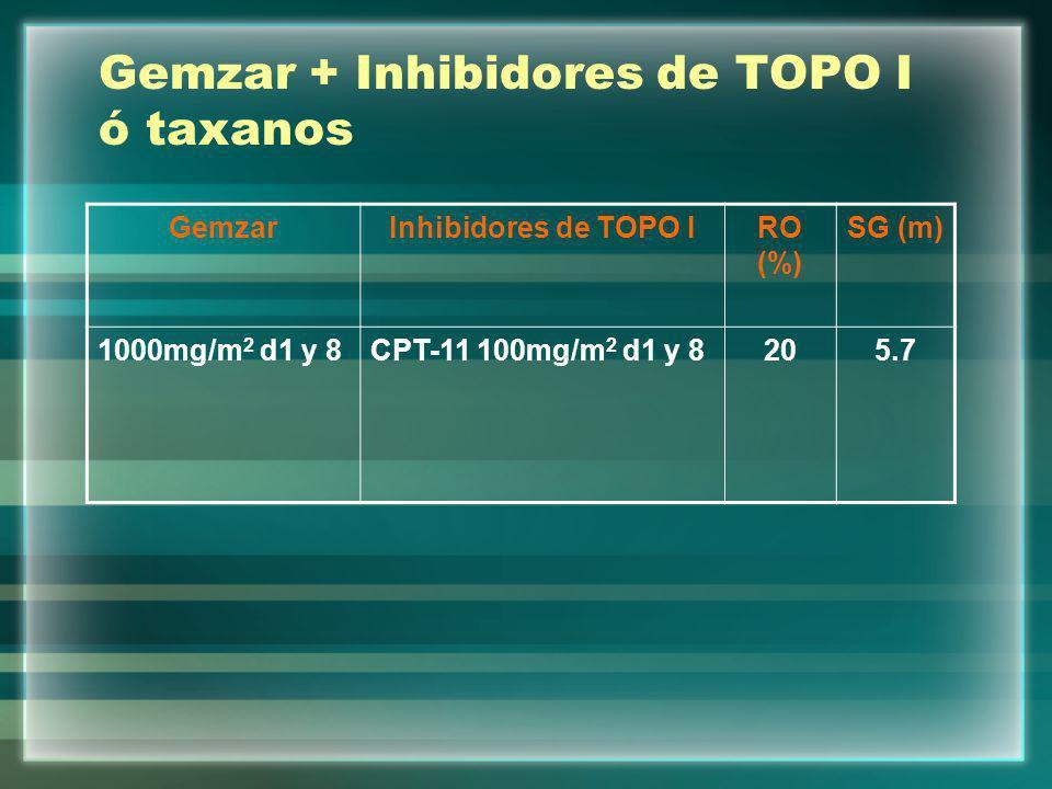 Gemzar + Inhibidores de TOPO I ó taxanos
