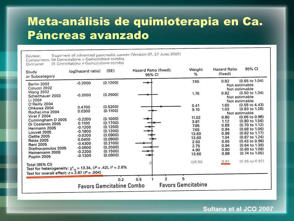 Meta-análisis de quimioterapia en Ca. Páncreas avanzado