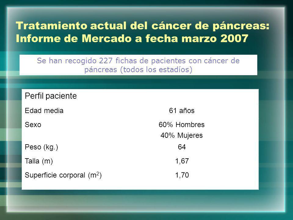 Tratamiento actual del cáncer de páncreas: Informe de Mercado a fecha marzo 2007