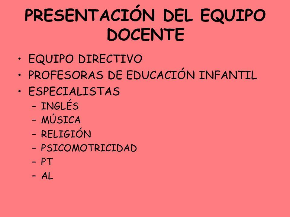 PRESENTACIÓN DEL EQUIPO DOCENTE