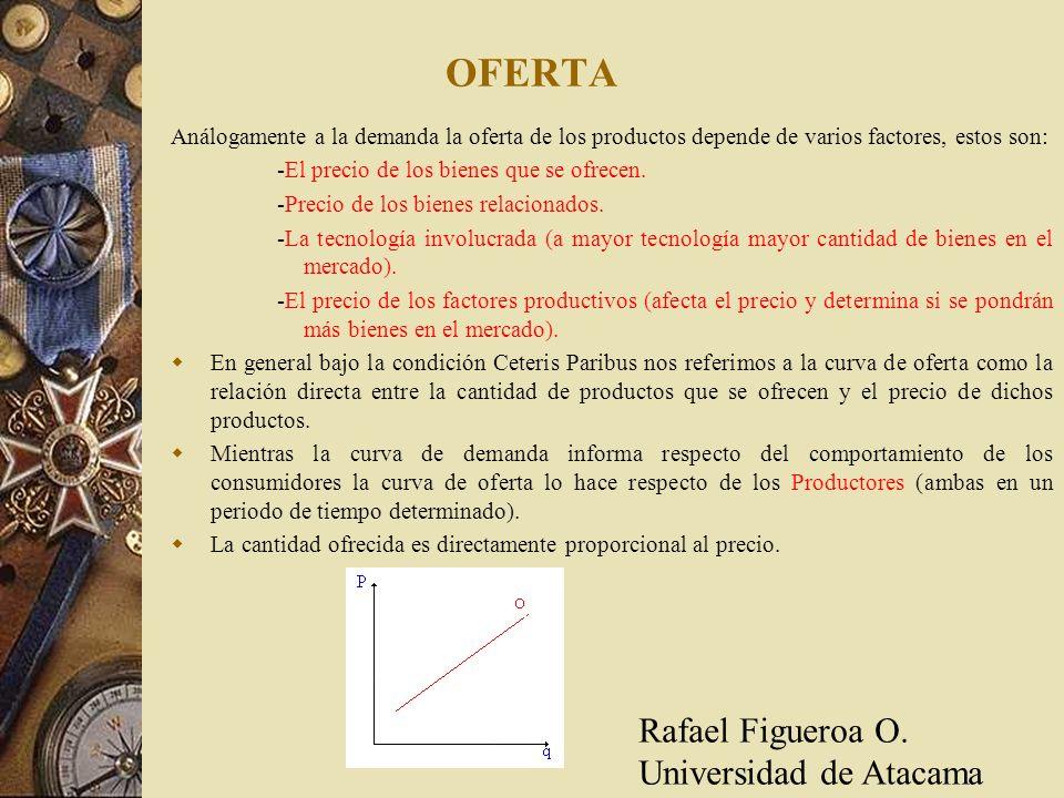 OFERTA Rafael Figueroa O. Universidad de Atacama