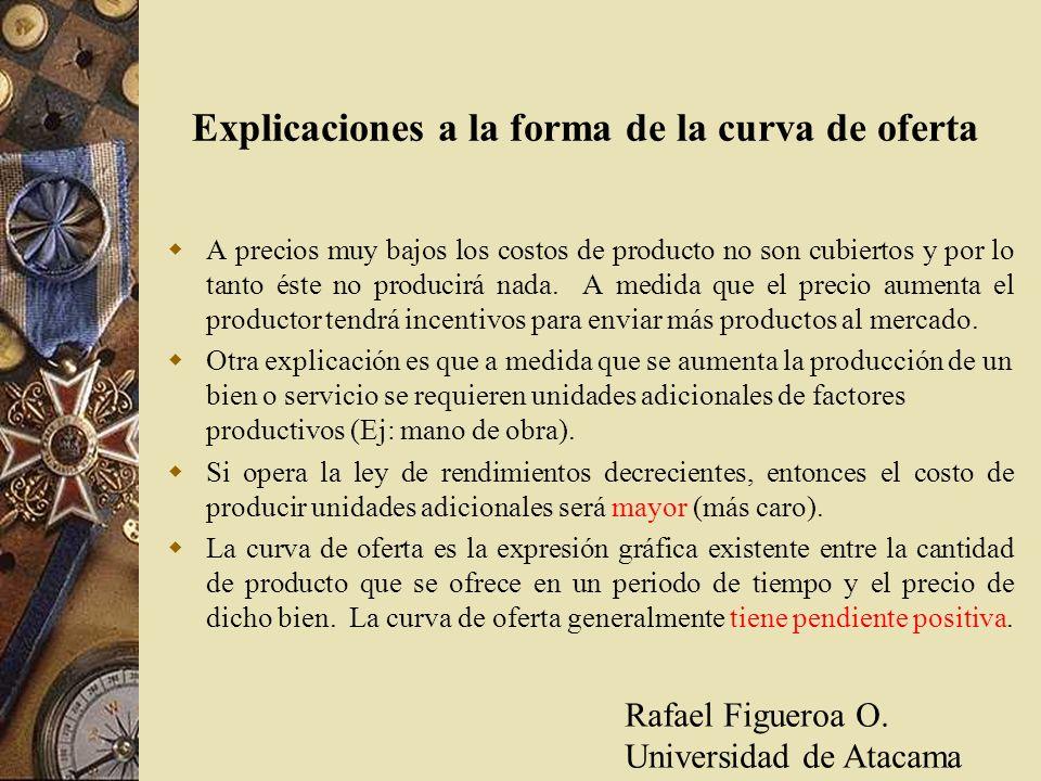 Explicaciones a la forma de la curva de oferta