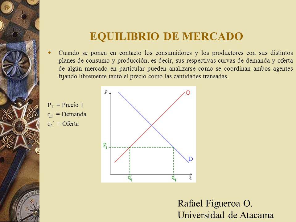 EQUILIBRIO DE MERCADO Rafael Figueroa O. Universidad de Atacama