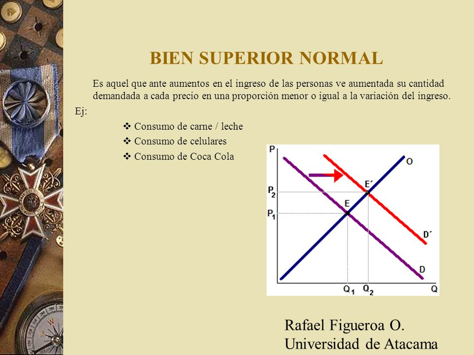BIEN SUPERIOR NORMAL Rafael Figueroa O. Universidad de Atacama