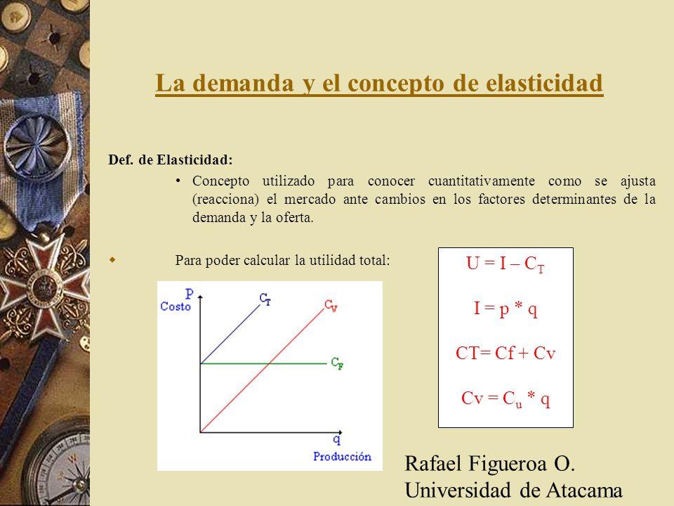 La demanda y el concepto de elasticidad