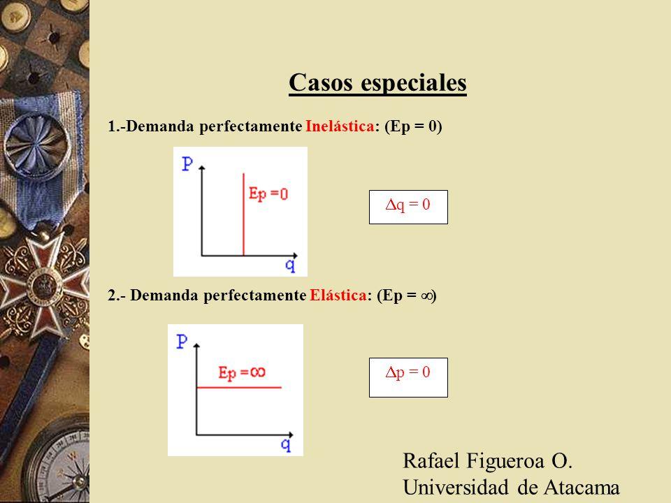 Casos especiales Rafael Figueroa O. Universidad de Atacama