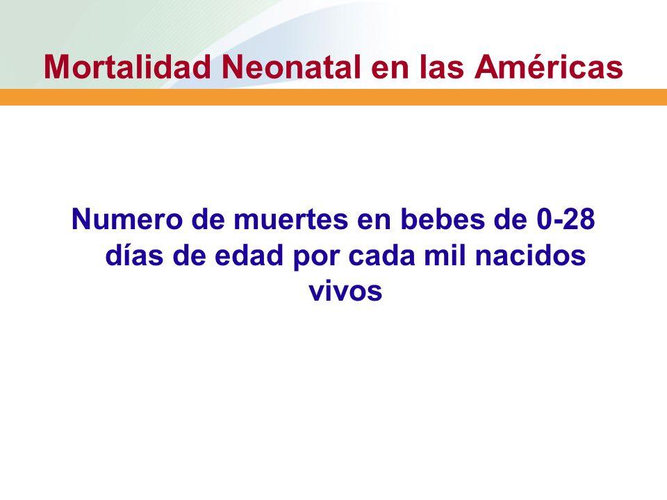 Mortalidad Neonatal en las Américas