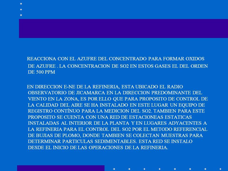 REACCIONA CON EL AZUFRE DEL CONCENTRADO PARA FORMAR OXIDOS DE AZUFRE