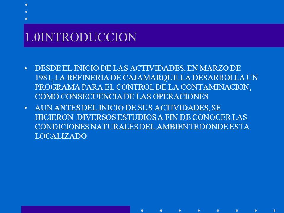 1.0INTRODUCCION