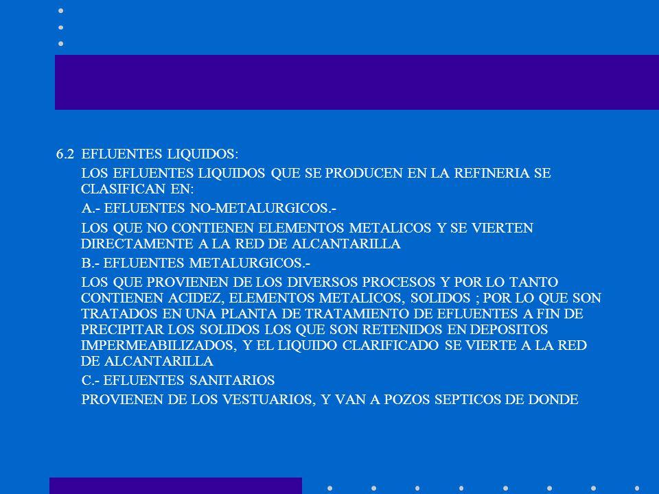 6.2 EFLUENTES LIQUIDOS: LOS EFLUENTES LIQUIDOS QUE SE PRODUCEN EN LA REFINERIA SE CLASIFICAN EN: A.- EFLUENTES NO-METALURGICOS.-