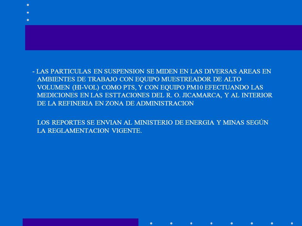 - LAS PARTICULAS EN SUSPENSION SE MIDEN EN LAS DIVERSAS AREAS EN AMBIENTES DE TRABAJO CON EQUIPO MUESTREADOR DE ALTO VOLUMEN (HI-VOL) COMO PTS, Y CON EQUIPO PM10 EFECTUANDO LAS MEDICIONES EN LAS ESTTACIONES DEL R. O. JICAMARCA, Y AL INTERIOR DE LA REFINERIA EN ZONA DE ADMINISTRACION