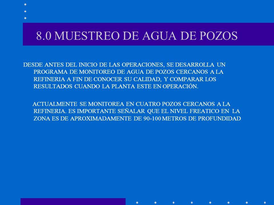 8.0 MUESTREO DE AGUA DE POZOS