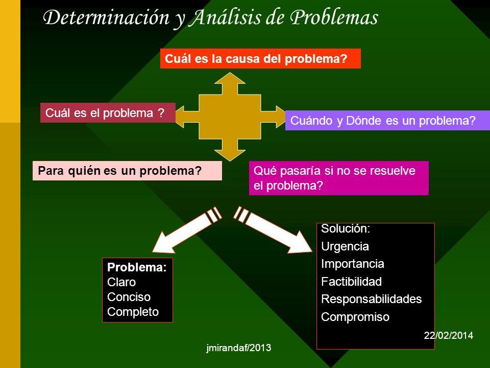 Determinación y Análisis de Problemas