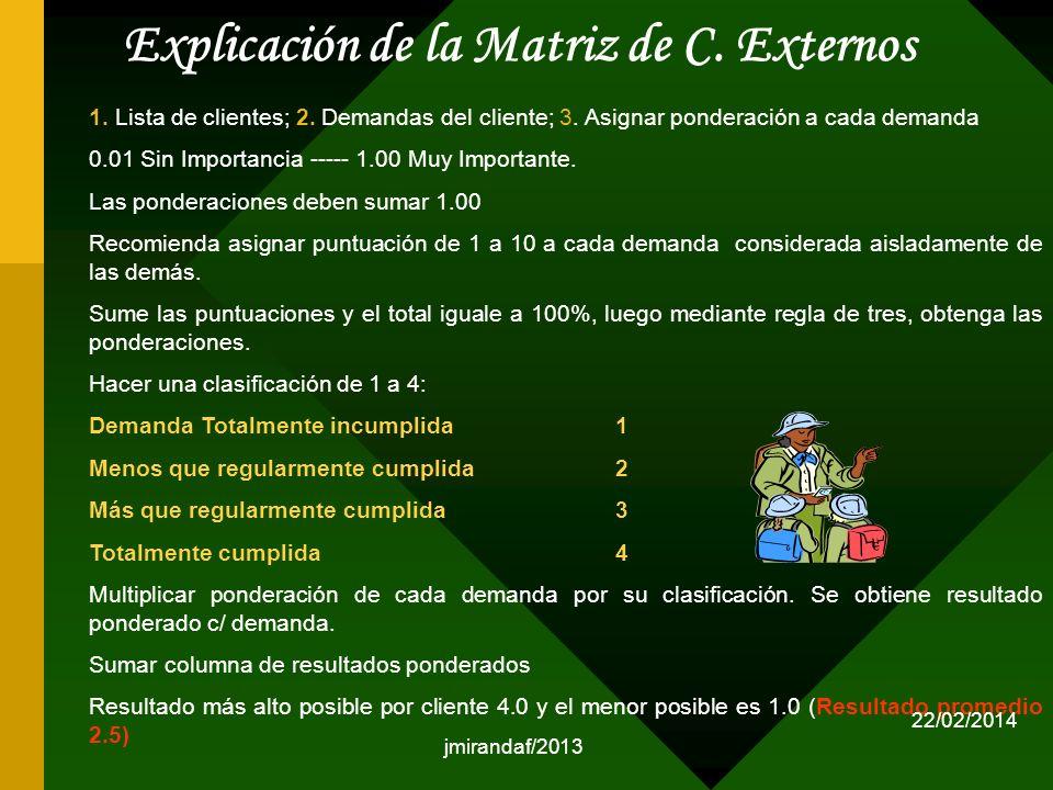 Explicación de la Matriz de C. Externos