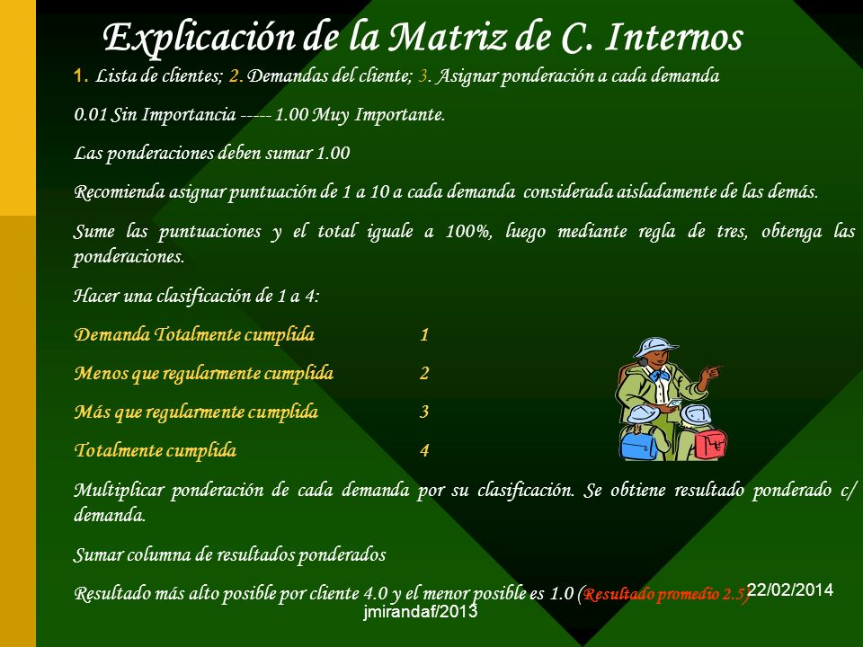 Explicación de la Matriz de C. Internos