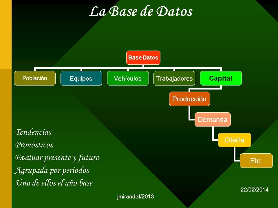 La Base de Datos Tendencias Pronósticos Evaluar presente y futuro