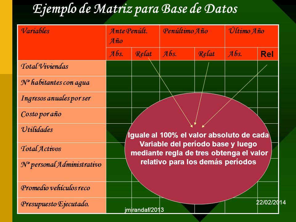 Ejemplo de Matriz para Base de Datos