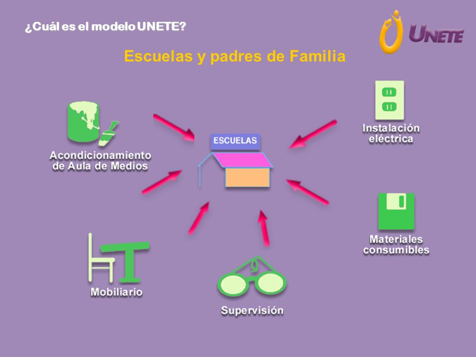 Escuelas y padres de Familia
