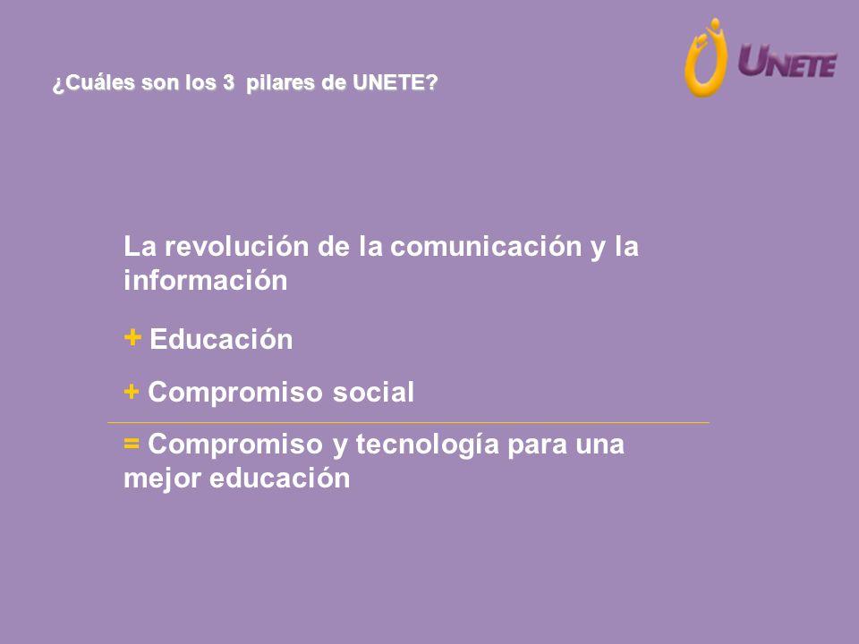 + Educación La revolución de la comunicación y la información