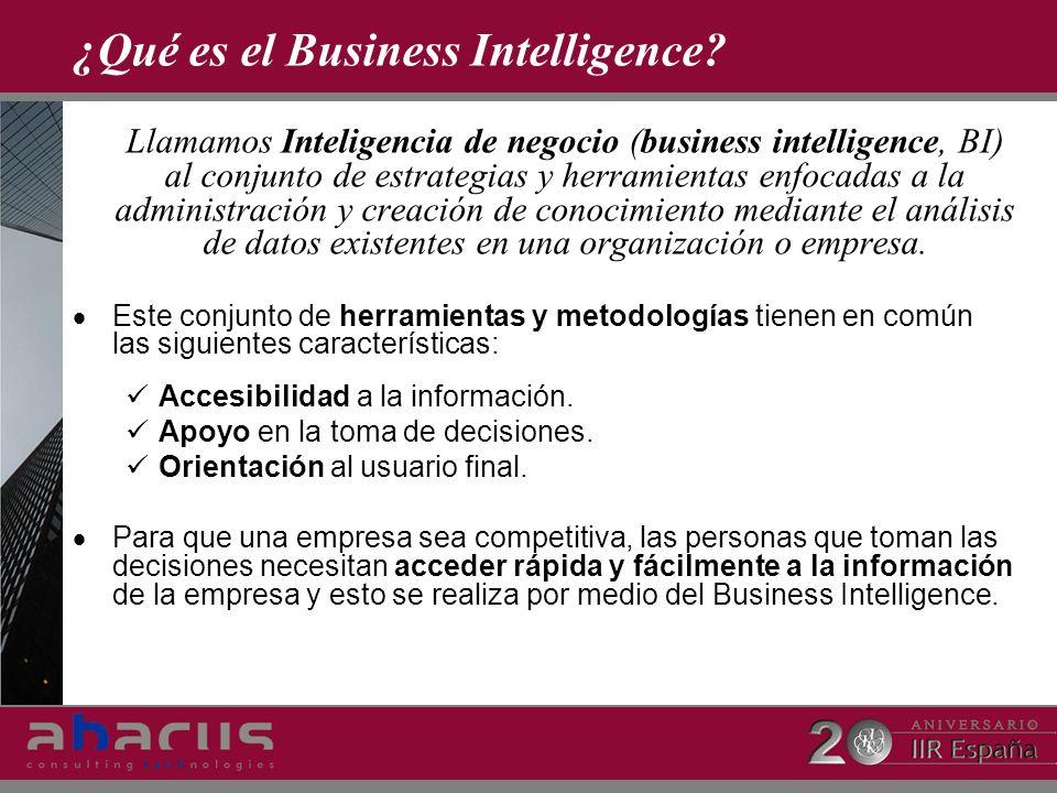 ¿Qué es el Business Intelligence