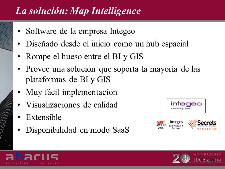 La solución: Map Intelligence