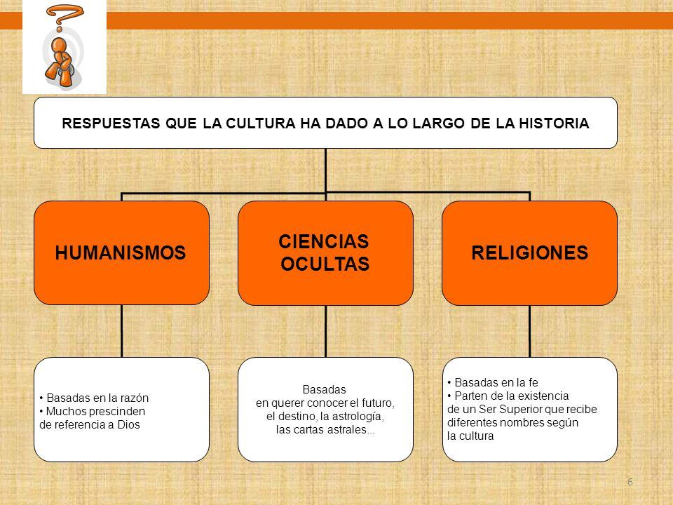 RESPUESTAS QUE LA CULTURA HA DADO A LO LARGO DE LA HISTORIA