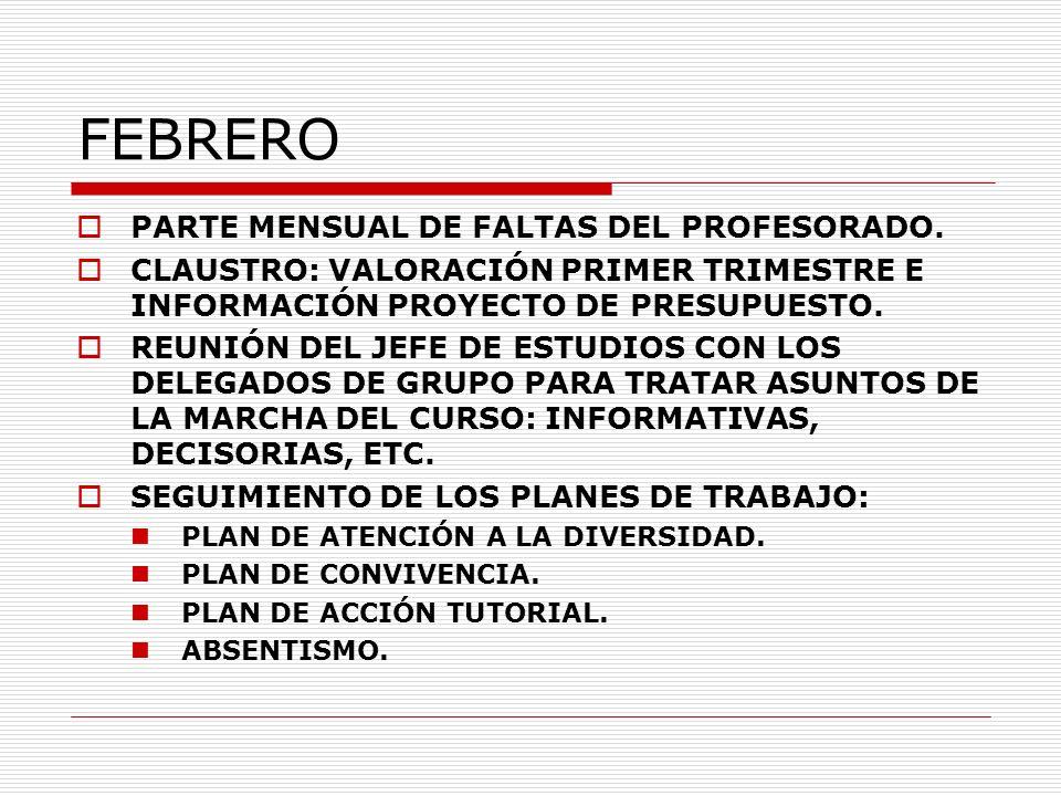 FEBRERO PARTE MENSUAL DE FALTAS DEL PROFESORADO.