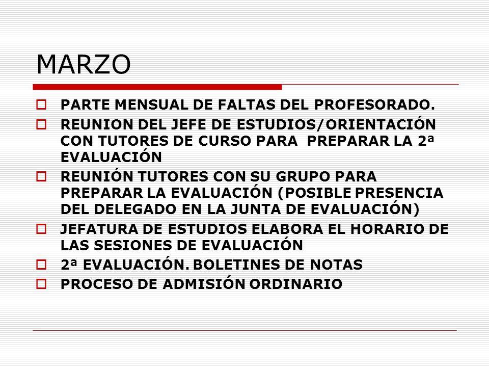 MARZO PARTE MENSUAL DE FALTAS DEL PROFESORADO.
