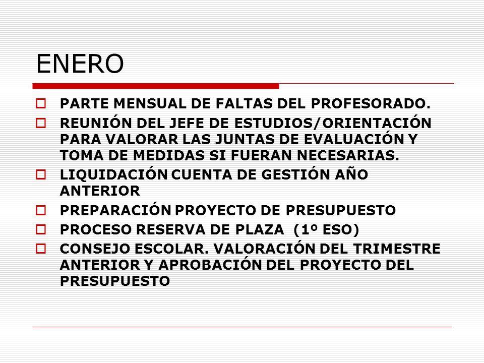 ENERO PARTE MENSUAL DE FALTAS DEL PROFESORADO.