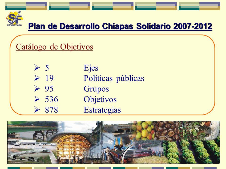 Catálogo de Objetivos 5 Ejes 19 Políticas públicas 95 Grupos