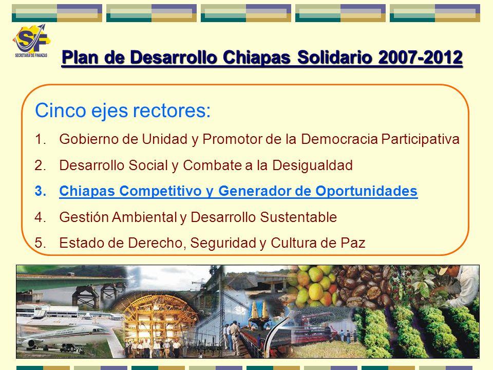 Cinco ejes rectores: Plan de Desarrollo Chiapas Solidario 2007-2012