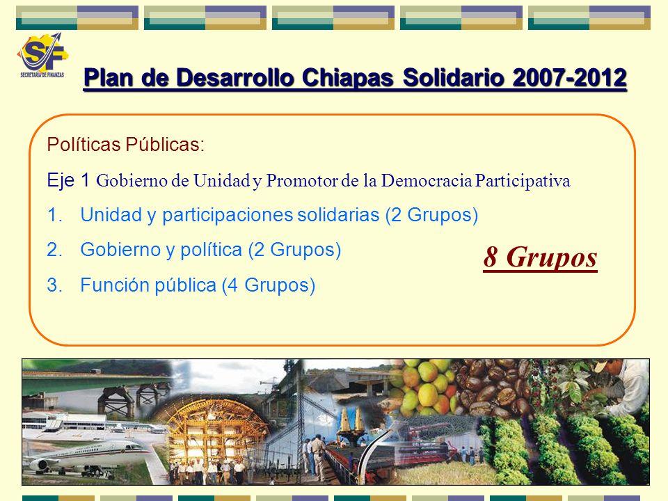 8 Grupos Plan de Desarrollo Chiapas Solidario 2007-2012