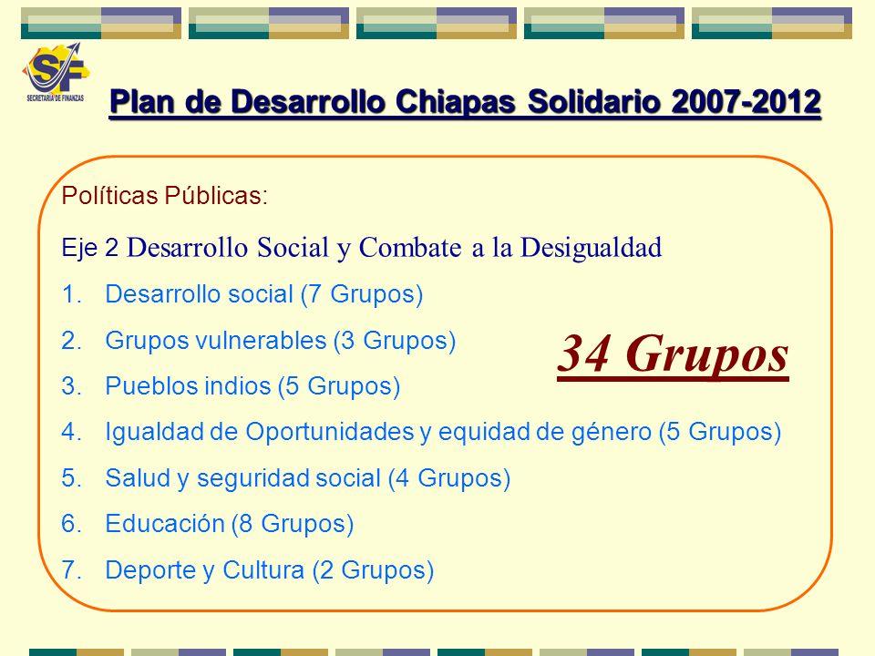 34 Grupos Plan de Desarrollo Chiapas Solidario 2007-2012