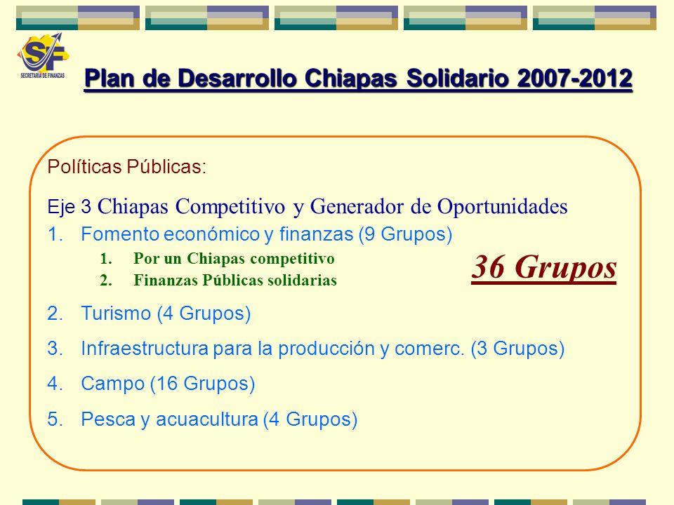 36 Grupos Plan de Desarrollo Chiapas Solidario 2007-2012