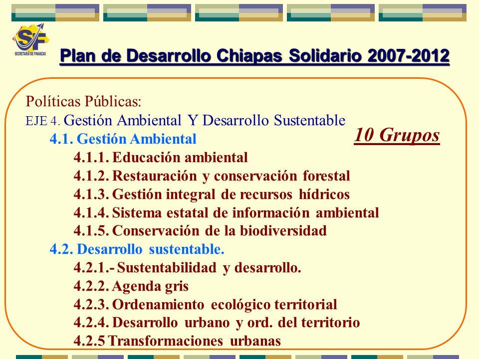 10 Grupos Plan de Desarrollo Chiapas Solidario 2007-2012