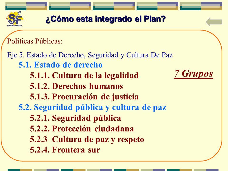 7 Grupos 5.1. Estado de derecho 5.1.1. Cultura de la legalidad