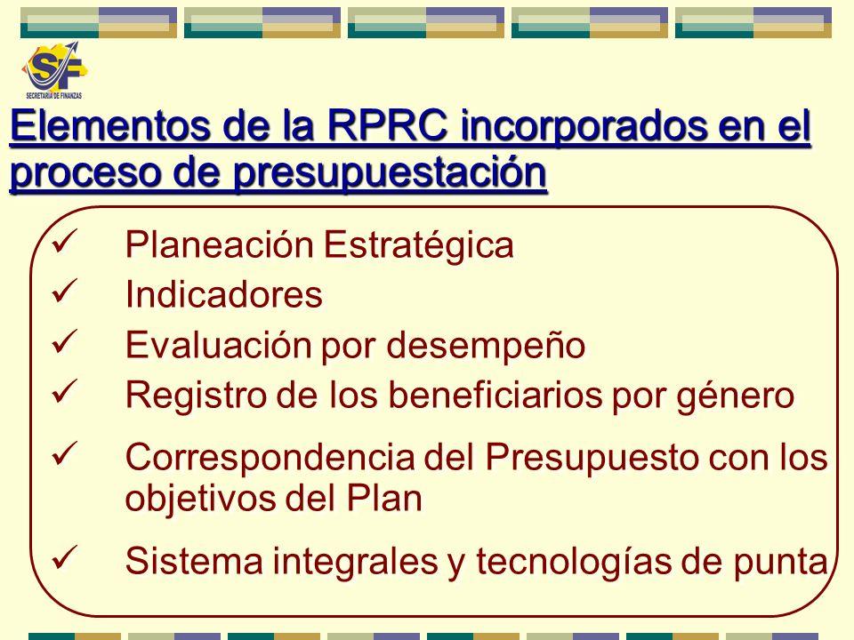 Elementos de la RPRC incorporados en el proceso de presupuestación