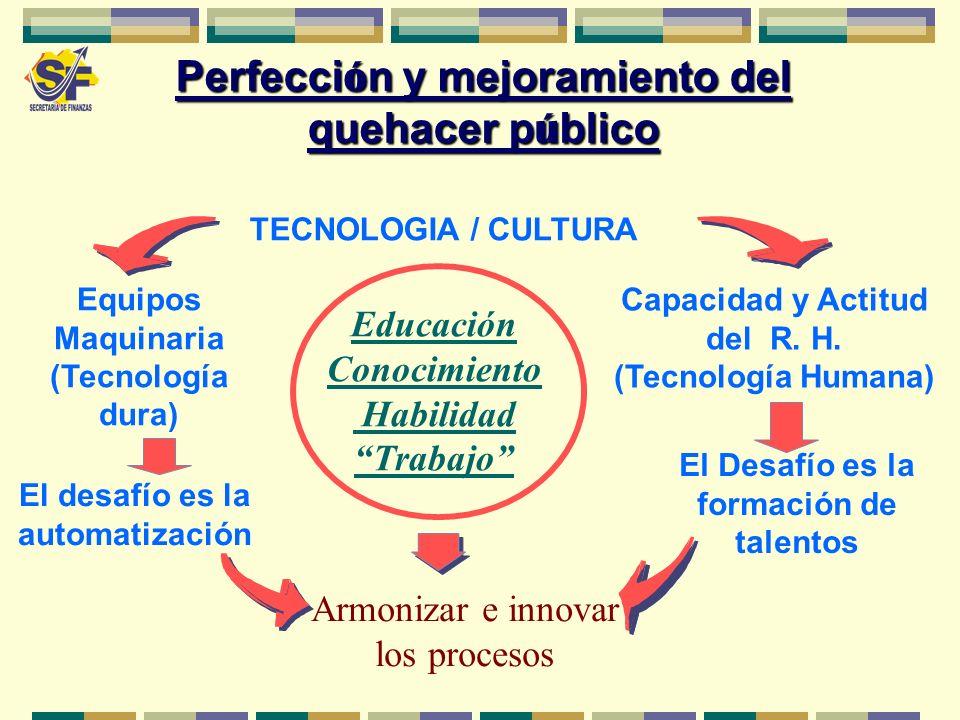 Perfección y mejoramiento del quehacer público