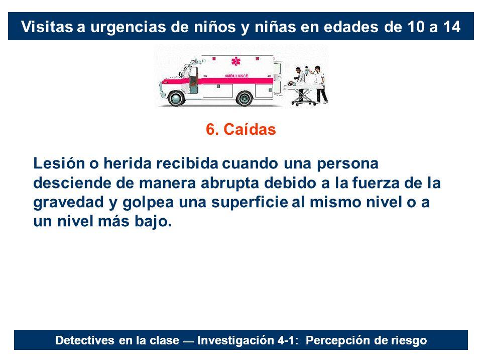 Visitas a urgencias de niños y niñas en edades de 10 a 14 6. Caídas