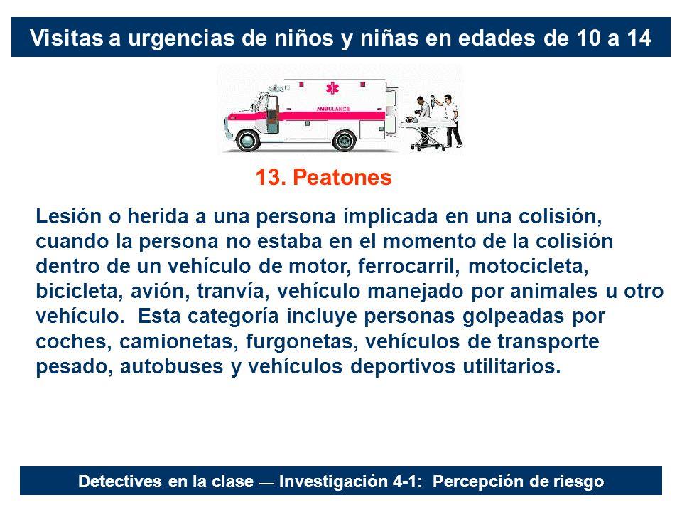 Visitas a urgencias de niños y niñas en edades de 10 a 14 13. Peatones