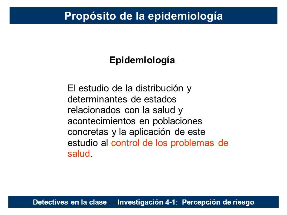 Propósito de la epidemiología