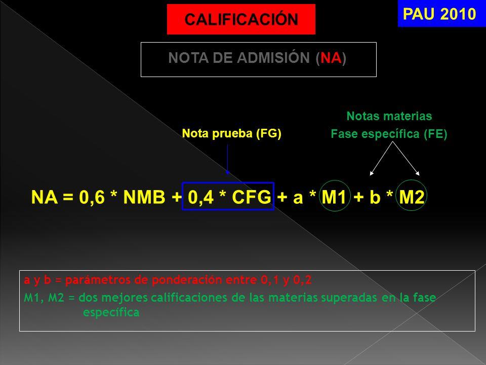 NA = 0,6 * NMB + 0,4 * CFG + a * M1 + b * M2