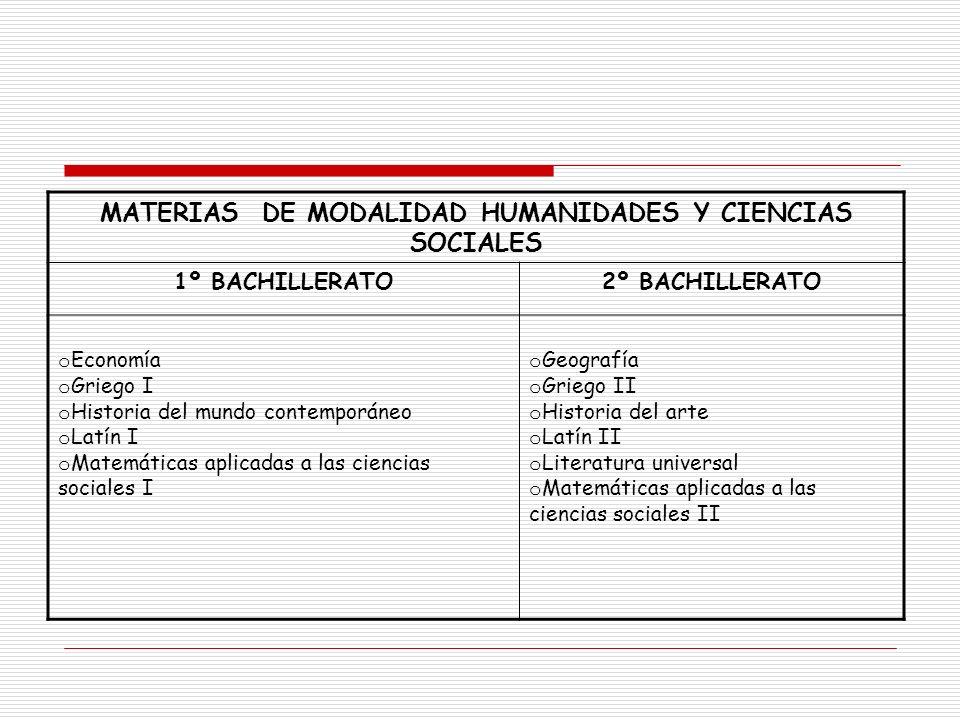 MATERIAS DE MODALIDAD HUMANIDADES Y CIENCIAS SOCIALES