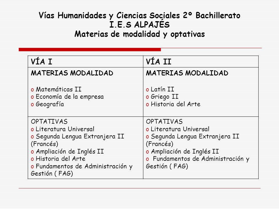 Vías Humanidades y Ciencias Sociales 2º Bachillerato I.E.S ALPAJÉS