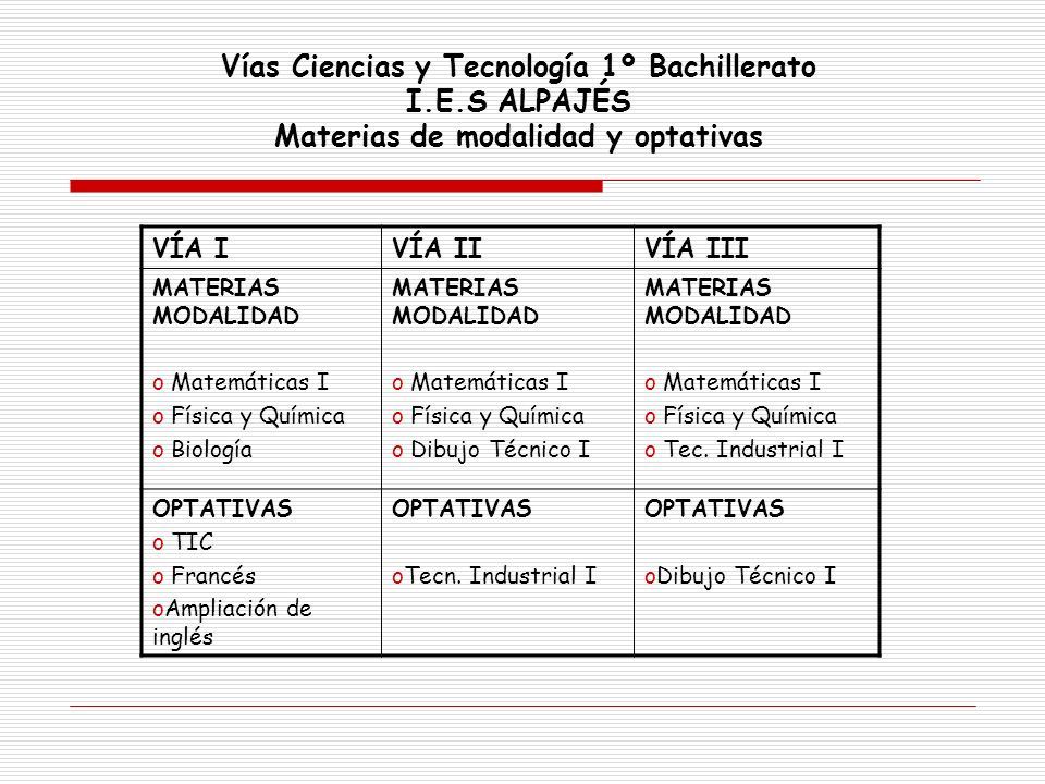 Vías Ciencias y Tecnología 1º Bachillerato I.E.S ALPAJÉS